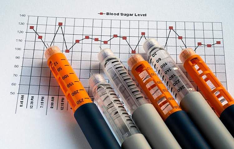 Препараты инсулина список