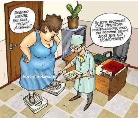 вред диет,диеты не работают