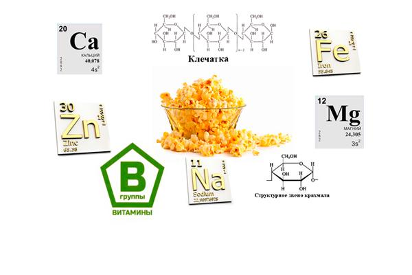 Полезные вещества в составе попкорна