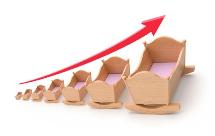 Прирост населения - цель государства в обеспечении ЭКО квот по ОМС