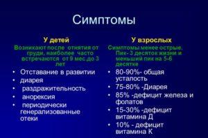 Симптомы диареи у детей и взрослых