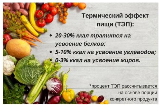 Отрицательная калорийность,продукты с отрицательной калорийностью,отрицательная калорийность миф,отрицательная калорийность список,продукты с отрицательной калорийностью для похудения