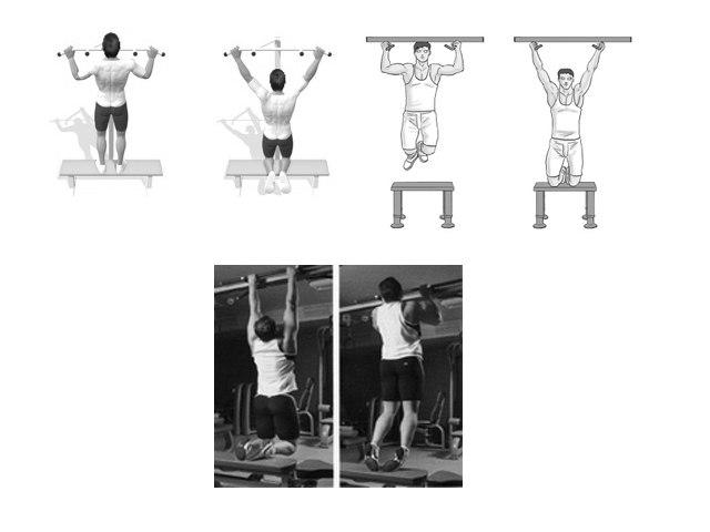 Тяга верхнего блока (за голову, перед собой), тяга вертикального блока, техника, как научиться подтягиваться