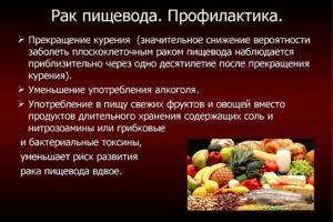 Профилактика рака пищевода