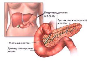 симптомы проблем с поджелудочной железой