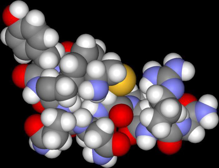 гормон АДГ