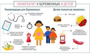 Панкреатит у беременных и детей