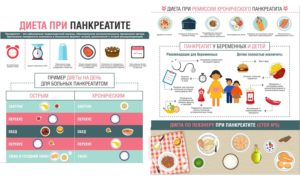 рецепты при панкреатите