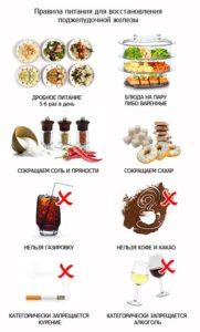 Основы питания при болезни поджелудочной