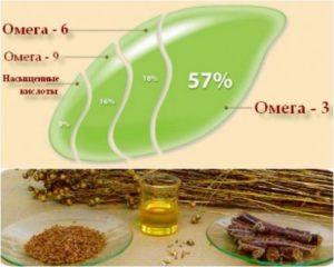 комплекс омега витаминов