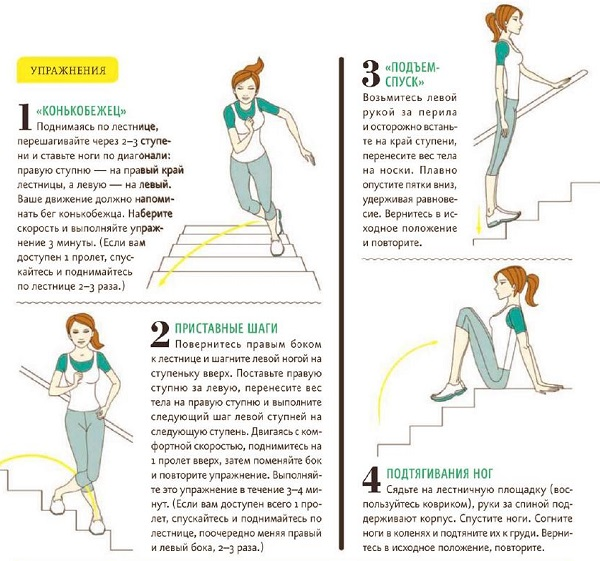 Как Правильно Нужно Ходить Чтобы Похудеть.