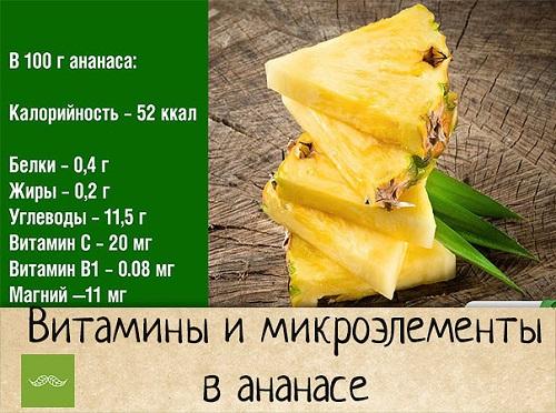Ананас для похудения, сжигает ли ананас жиры,ананас с водкой для похудения,чай для похудения ананас,ананасовая диета