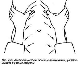 Линейный массаж живота