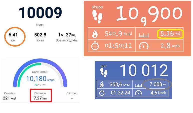 Почему 10000 шагов в день не нужны: сколько нужно проходить в день для похудения и здоровья?