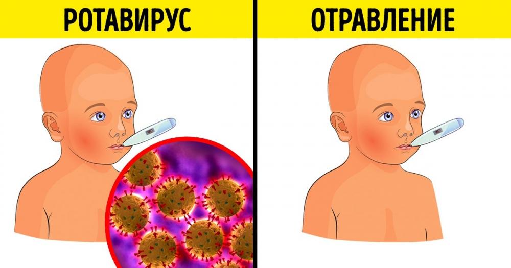 ротавирус лечение (главный ключ)